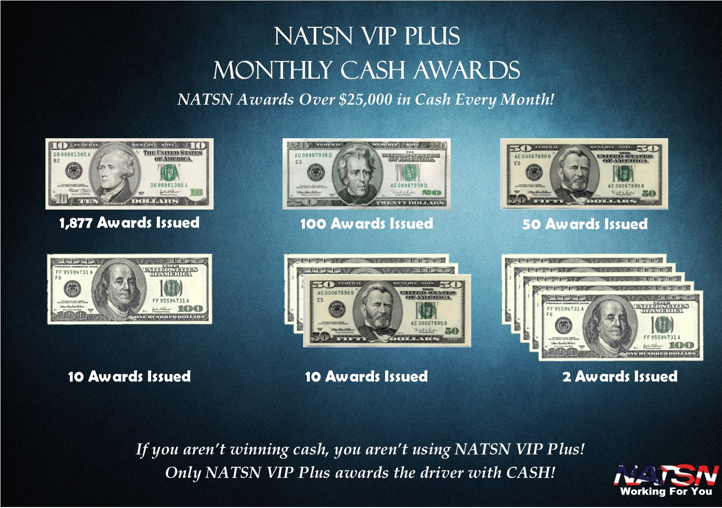 driver loyalty, cash awards, $25,000 in cash awards, the best driver loyalty program, NATSN, NATSN vip plus, truck driver, truck stop